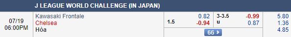 Nhận định Kawasaki Frontale vs Chelsea