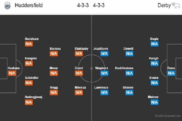 Nhận định Huddersfield vs Derby County