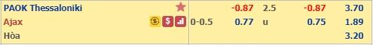 Nhận định PAOK vs Ajax