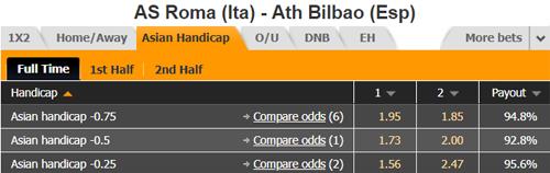 Nhận định AS Roma vs Bilbao
