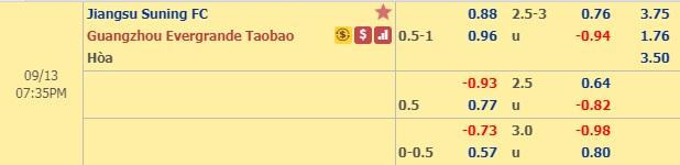 Nhận định Jiangsu Suning vs Guangzhou Evergrande