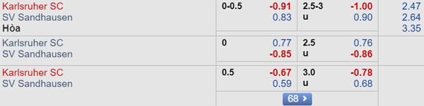 Nhận định Karlsruher vs Sandhause