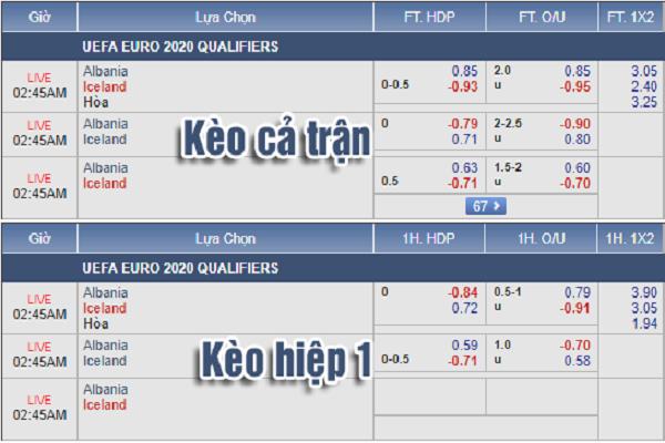 Nhận định Albania vs Iceland