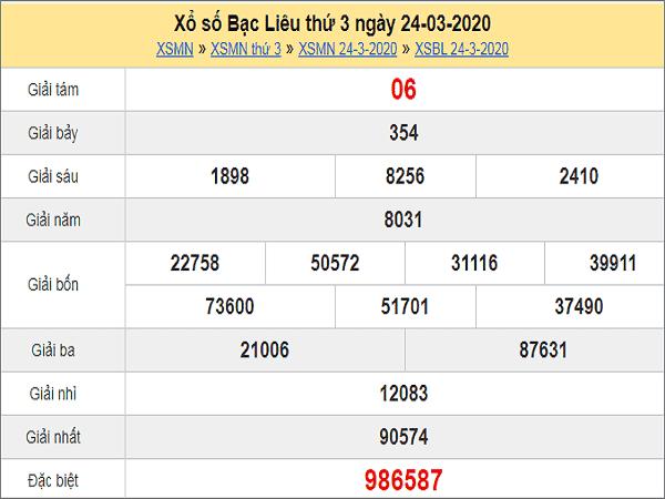 Tổng hợp dự đoán chốt kqxs bạc liêu ngày 31/03/2020
