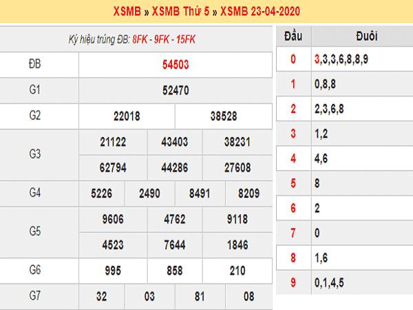 Bảng KQXSMB - Dự đoán xổ số miền bắc ngày 24/04 chính xác