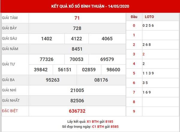 Dự đoán kết quả XS Bình Thuận thứ 5 ngày 21-5-2020