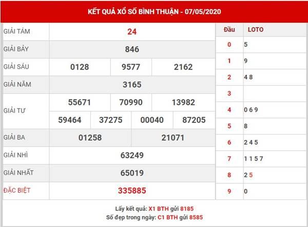 Dự đoán kết quả XS Bình Thuận thứ 5 ngày 14-5-2020