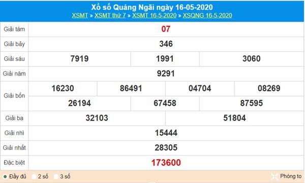 Dự đoán XSQNG 23/5/2020 - KQXS Quảng Ngãi thứ 7