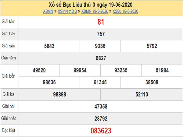 Dự đoán XSBL 26/5/2020