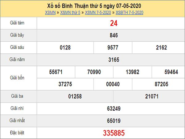 Dự đoán KQXSBT- xổ số bình thuận ngày 14/05/2020