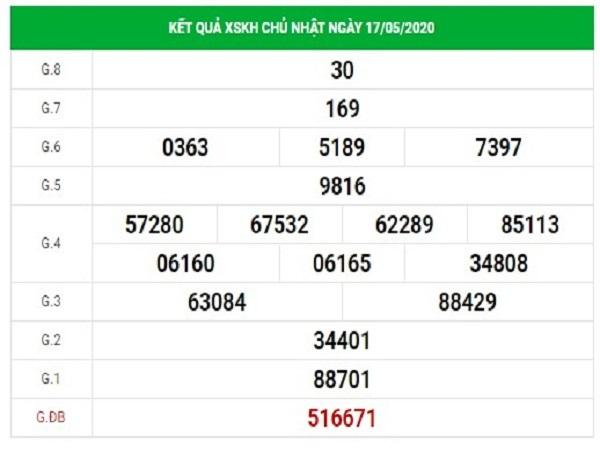 Bảng KQXSKH- Dự đoán Xổ số khánh hòa thứ 4 ngày 03/06/2020