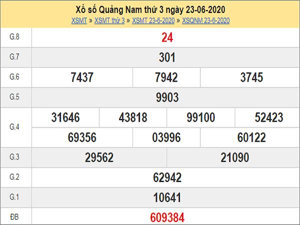 Dự đoán KQXSQN- xổ số quảng nam ngày 30/06 hôm nay