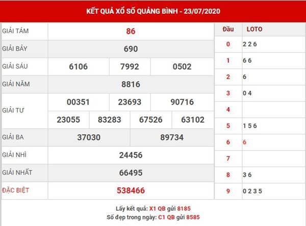 Dự đoán kết quả sổ xố Quảng Bình thứ 5 ngày 30-7-2020