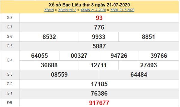 Dự đoán XSBL 28/7/2020 chốt lô KQXS Bạc Liêu thứ 3