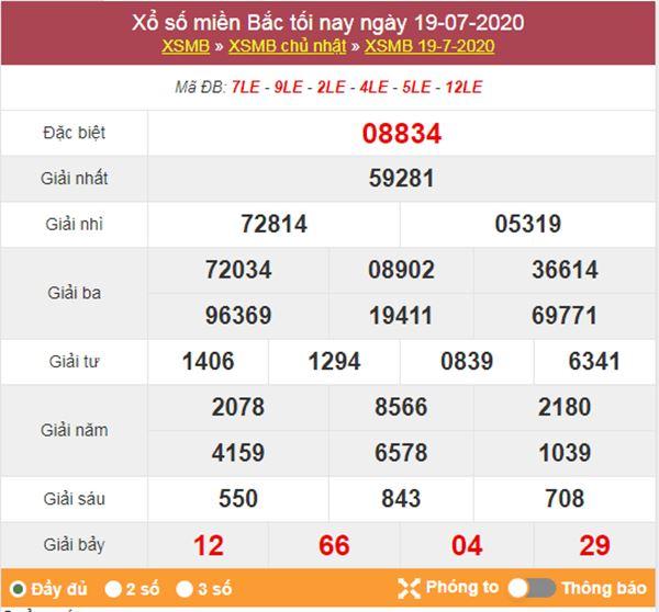 Dự đoán XSMB ngày 20/7/2020 - KQXS miền Bắc thứ 2