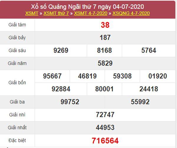 Dự đoán XSQNG 11/7/2020 chốt KQXS Quảng Ngãi cực chuẩn