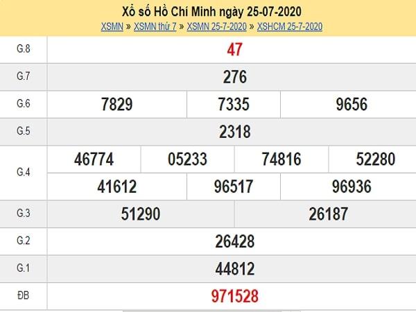 Dự đoán XSHCM 27/7/2020