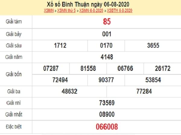 Dự đoán XSBTH 13/8/2020
