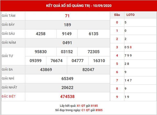Dự đoán xổ số Quảng Trị thứ 5 ngày 17-9-2020