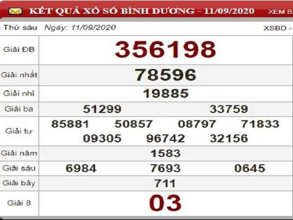 Dự đoán KQXSBD ngày 18/09 - xổ số bình dương thứ 6 tỷ lệ trúng lớn