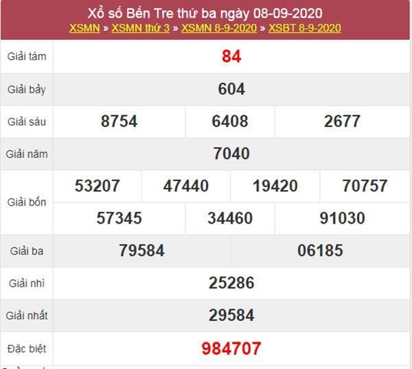 Dự đoán XSBT 15/9/2020 chốt lô số đẹp Bến Tre thứ 3