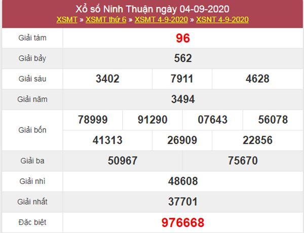 Dự đoán XSNT 11/9/2020 chốt KQXS Ninh Thuận thứ 6