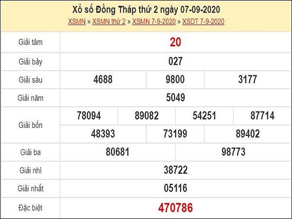 Dự đoán xổ số Đồng Tháp 14-09-2020