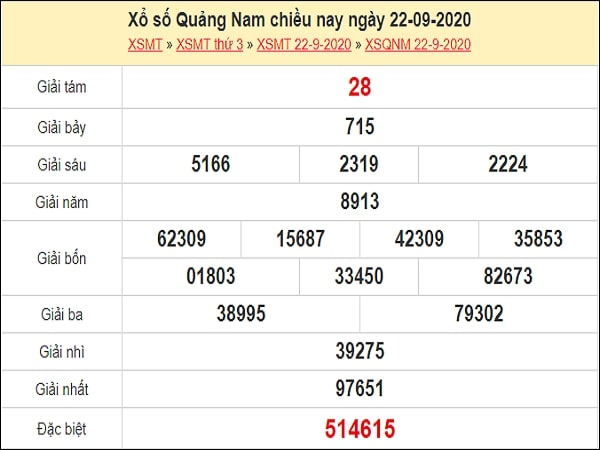 Dự đoán xổ số Quảng Nam 29-09-2020