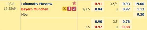 Kèo bóng đá hôm nay giữa Lokomotiv Moscow vs Bayern Munich