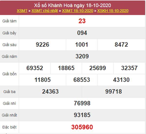 Dự đoán XSKH 21/10/2020 chốt lô VIP Khánh Hòa thứ 4