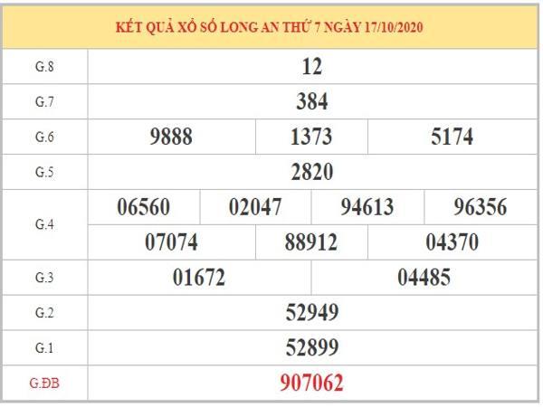 Dự đoán XSLA ngày 24/10/2020 dựa trên phân tích KAXSLA kỳ trước