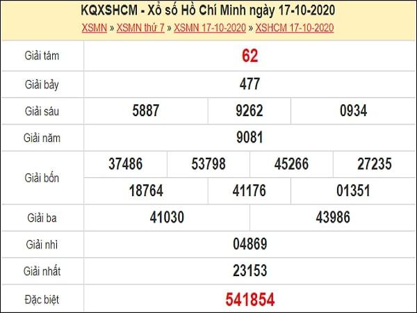 Dự đoán xổ số TP Hồ Chí Minh 19-10-2020