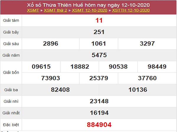 Dự đoán KQXSTTH ngày 19/10/2020- xổ số thừa thiên huế thứ 2