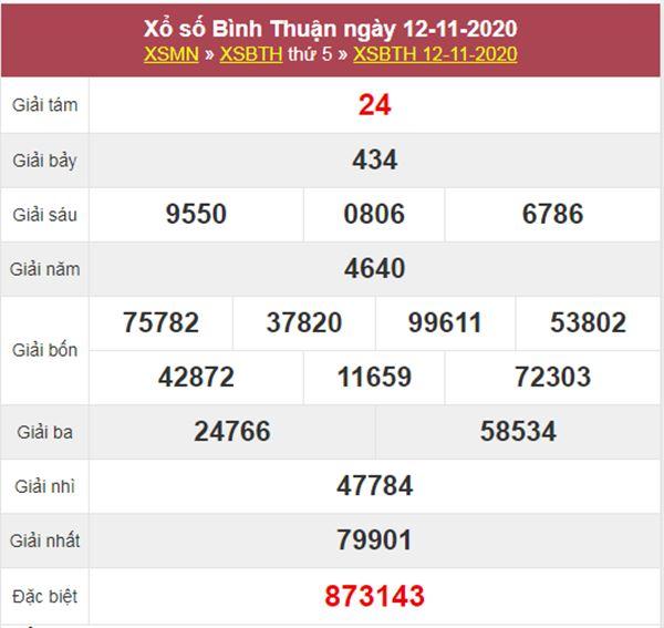 Dự đoán XSBTH 19/11/2020 chốt cầu lô đặc biệt Bình Thuận thứ 5