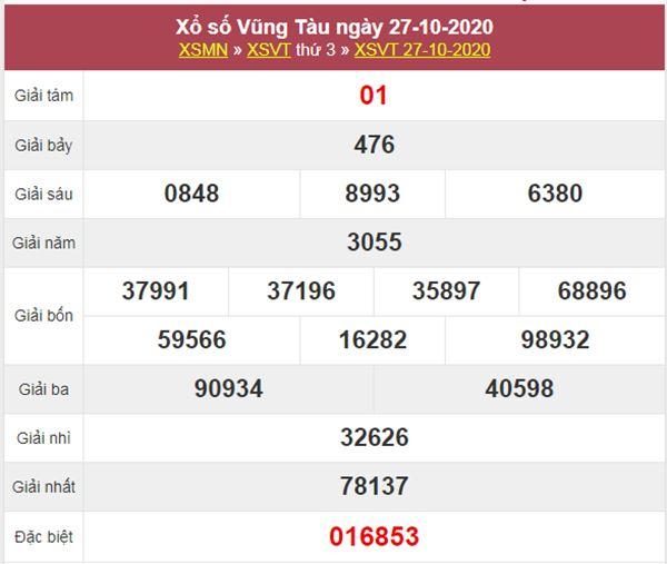 Dự đoán XSVT 3/11/2020 chốt số đầu đuôi giải đặc biệt thứ 3