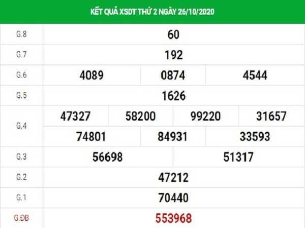 Dự đoán KQXSDT ngày 02/11/2020- xổ số đồng tháp