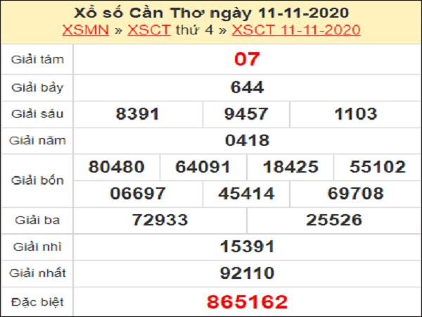 Dự đoán XSCT ngày 18/11/2020- xổ số cần thơ thứ 4