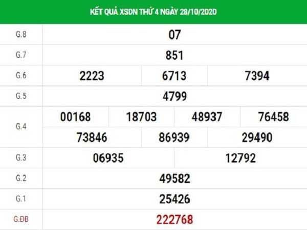 Dự đoán KQXSDN ngày 04/11/2020- xổ số đồng nai từ các chuyên gia