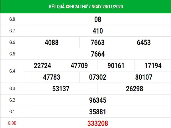 Tổng hợp dự đoán XSHCM ngày 30/11/2020- xổ số hồ chí minh