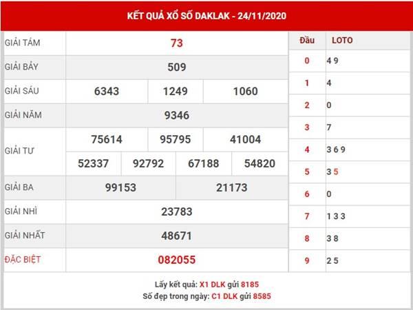 Dự đoán kết quả xổ số Daklak thứ 3 ngày 1/12/2020