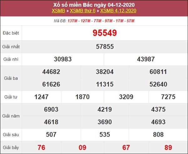 Dự đoán XSMB ngày 5/12/2020 chốt cặp số vàng miền Bắc thứ 7