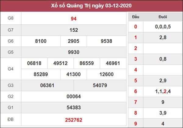 Dự đoán XSQT 10/12/2020 chốt số đẹp giờ vàng Quảng Trị