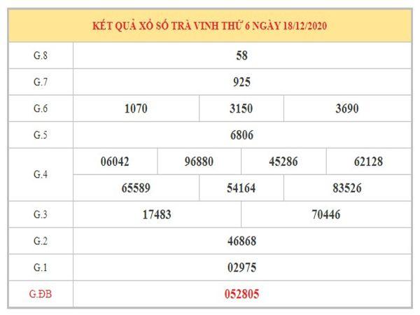 Dự đoán XSTV ngày 25/12/2020 dựa trên kết quả kì trước
