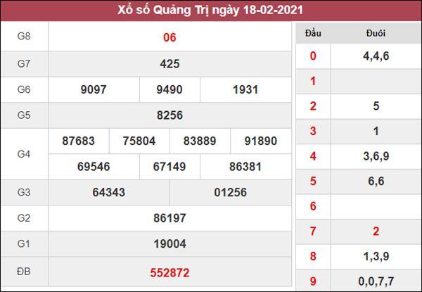 Dự đoán XSQT 25/2/2021 chốt số đẹp giờ vàng Quảng Trị thứ 5