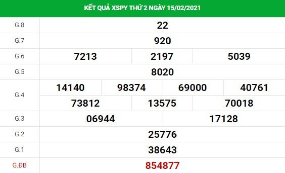 Dự đoán kết quả XS Phú Yên Vip ngày 22/02/2021