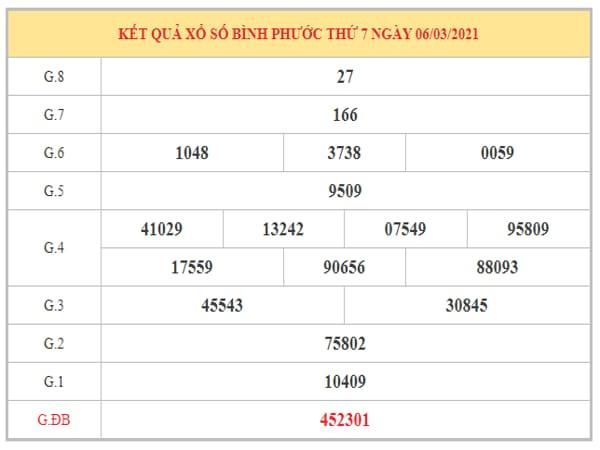 Dự đoán XSBP ngày 13/3/2021 dựa trên kết quả kỳ trước