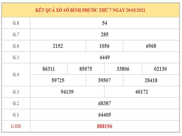 Dự đoán XSBP ngày 27/3/2021 dựa trên kết quả kì trước