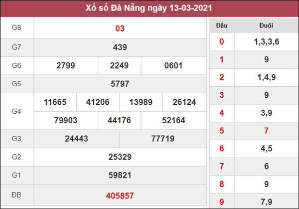 Dự đoán XSDNG 17/3/2021 chốt lô VIP Đà Nẵng thứ 4
