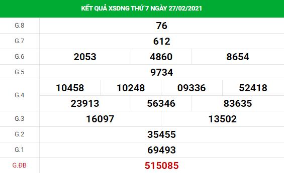 Dự đoán xổ số Đà Nẵng 3/3/2021 hôm nay thứ 4 chính xác