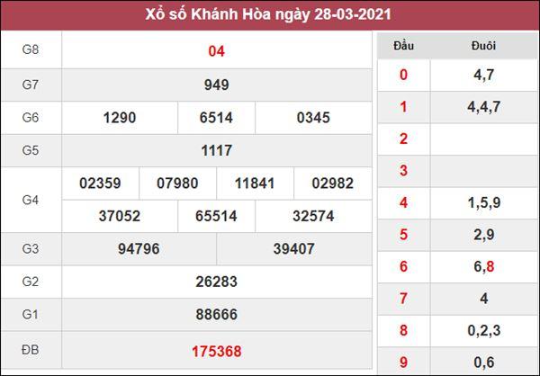 Dự đoán XSKH 31/3/2021 chốt đầu đuôi giải đặc biệt thứ 4